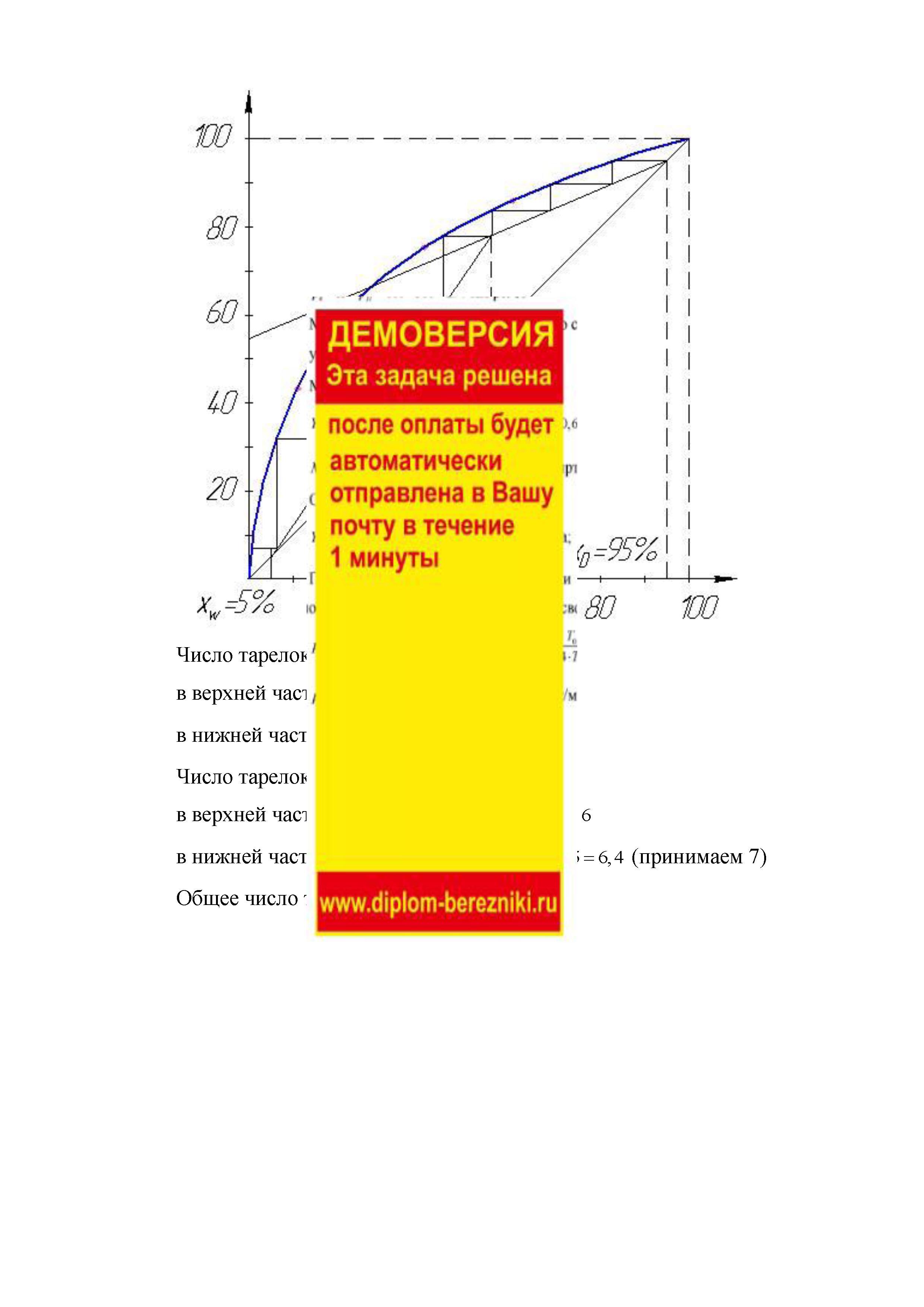 В ректификационной колонне с колпачковыми тарелками производится разделение жидкой смеси метанол - вода. Концентрация метанола в исходной смеси xf = 0,55, в кубовом остатке xw = 0,05, в дистилляте хр = 0,95