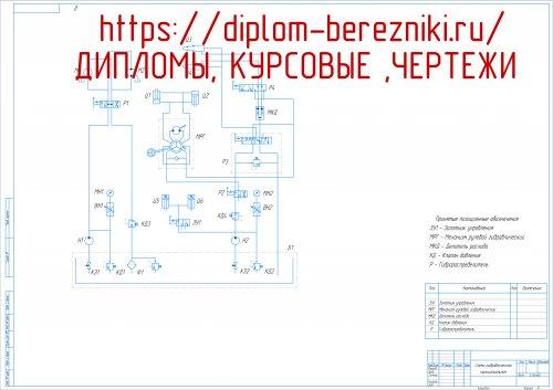 чертеж гидравлической схемы бункера-перегружателя БПС-25
