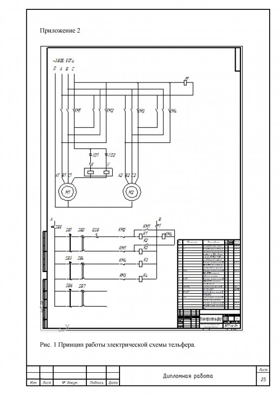 Ремонт иобслуживание электроталей
