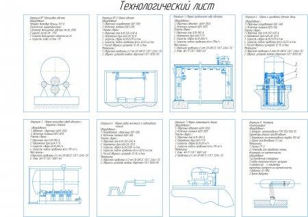 чертеж технологического процесса сварки сосуда для хранения и транспортировки нефтепродуктов