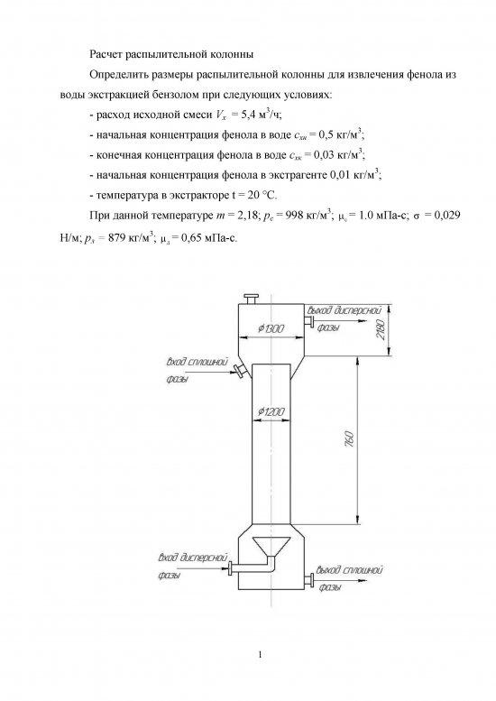 Страница 1 Расчет распылительной колонны