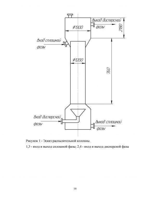 Страница 16 Расчет распылительной колонны